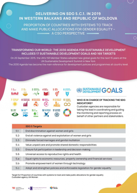 Нова публикација од МРОБ – стекнато знаење за исполнувањето на индикаторот за одржлив развој 5.Ц.1 во Западен Балкан и Република Молдавија